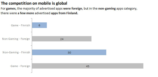 competition-on-mobile-is-global